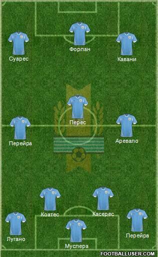 Аргентина - Уругвай (Копа Америка)