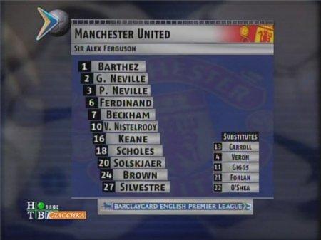 Архив / Чемпионат Англии 2002-03 / 24-й тур / Манчестер Юнайтед - Челси